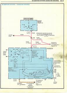 2006 malibu wiring wiring diagram for ignition switch on 2006 chevy malibu 2 2 ecotec