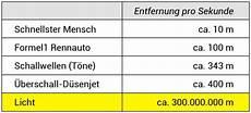 Lichtgeschwindigkeit Tabelle