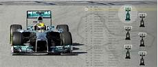 formel 1 qualifying formula 1 betting guide f1 qualifying as a race result