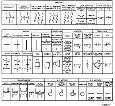 electrical diagram symbols search schematic symbols electrical diagram diagram