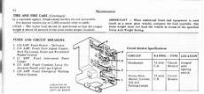 1970 Fuse Panel Diagram Ford Truck Enthusiasts Forums