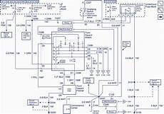 gm wiring diagram 1999 chevrolet chevy wiring diagram auto wiring diagrams