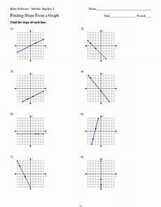 find slope worksheet adcontessa