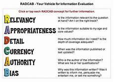 acronym for evaluating online sources for more info check out radcab com educational