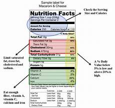 reading nutrition facts labels canyon ranch center for