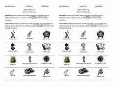 renewable nonrenewable resources english spanish by latienda tpt