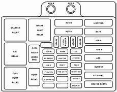 1997 chevy 1500 fuse box diagram 2001 chevy express fuse box wiring diagram