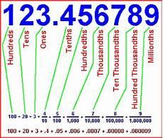 elementary math in a dash decimals