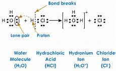biochemistry review questions ph buffer ionization of water weak acids and weak bases