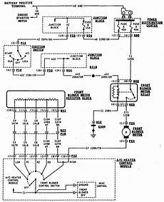 what should i check for the ignition fuse blowing on a 96 caravan it blows after running for 15