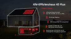 kfw 40 plus die h 246 chste f 246 rderung f 252 r energieeffizientes