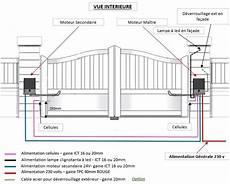 schema electrique portail automatique schema electrique portail battant came bois eco concept fr