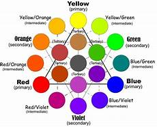 what paint colors mixed together make brown what does orange and yellow make mixed together best
