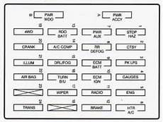 gmc fuse panel diagram gmc jimmy 1996 fuse box diagram auto genius