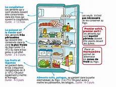 7 Astuces Pour Bien Conserver Les Aliments Frais Au Frigo