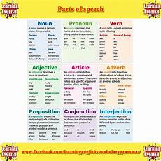 there are eight parts of speech in the english language