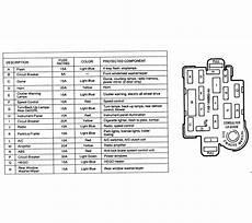 94 mazda navajo fuse diagram circuit protection