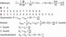 spannweite median varianz standardabweichung mathe
