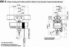 Coffing Ec Models Electric Chain Hoists