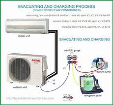 do the ductless split ac systems come pre charged