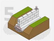 profondeur fondation garage profondeur d 233 s beton pour un hangar