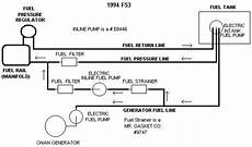 91 ford bronco fuel line diagram identify these relays irv2 forums
