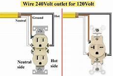 240v outlet to 120v shapeyourminds com