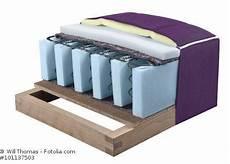 Wellenunterfederung Und Atmungsaktive Polyätherschaum Polsterung - sofa kaufberatung auf hohe schaumstoffdichte achten