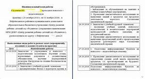 отчет о прохождении практики в организации