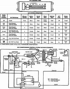 1998 Jeep Wrangler 4 Cyl Wiring Diagram by Need Vacuum Diagram For 1988 Jeep Wrangler 4 2 Cyl 5 Speed