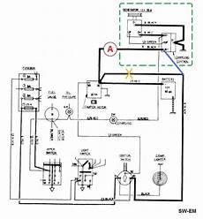 sw em electrical ramblings