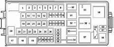2003 lincoln aviator fuse box diagram 2003 2005 lincoln aviator fuse box diagram 187 fuse diagram