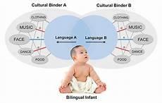 verbal skills development in your baby 1 3 yrs