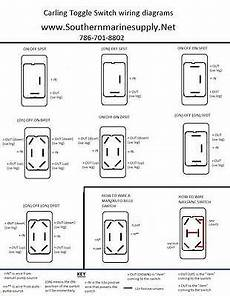Carling Technologies On On Toggle Switch P N