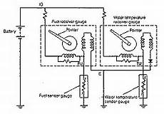 daihatsu rocky feroza sportrak f300 electrical parts and system circuit wiring diagrams