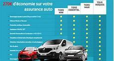 direct auto assurance direct assurance auto avis devis en ligne