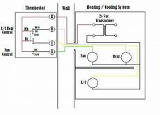 wiring schematic diagram guide basic thermostat wiring diagram
