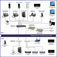 home network wiring layout updated home office network diagram on soho technology