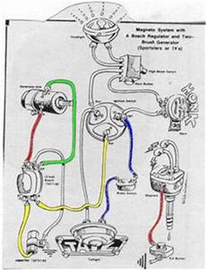 13 wire diagram for chopper automotive wiring diagram resistor to coil connect to distributor wiring diagram for ignition