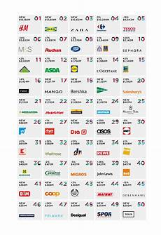 Interbrand Ver 246 Ffentlicht Quot Best Retail Brands 2014