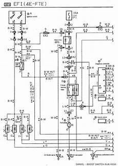 toyota land cruiser 1997 manual wiring diagram