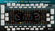 The Meaning Of 52 Vehicle Warning Indicators