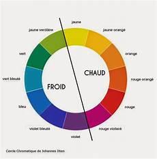 peinture couleur chaud carnet de style analyse colorim 233 trique i th 233 orie des
