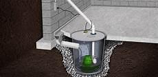 Sump Installation Delta Waterproofing