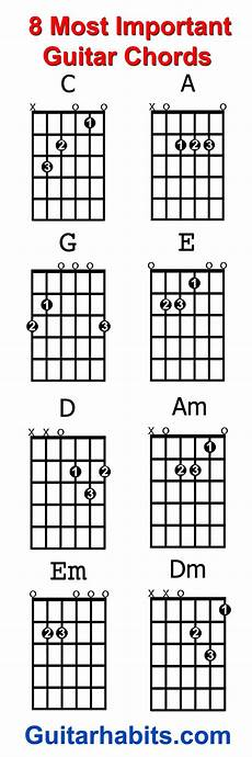 beginner songs to learn on guitar where do you start when you want to learn to play guitar the 8 chords every beginner guitar