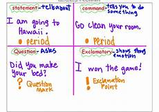 the third grade scoop sentence types and 1st 3rd person anchor charts tests tomorrow