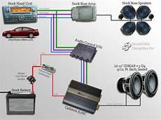Gallery For Car Sound System Diagram Car Audio Car