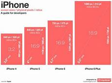 iphone x size for wallpaper 17 best images about iphone 6 plus on galaxy