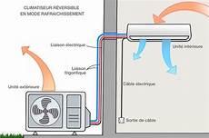 installer une climatisation dans une maison comment installer une climatisation r 233 versible