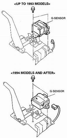 repair anti lock braking 1995 pontiac grand am on board diagnostic system 2007 pontiac grand prix 5 3l mfi ohv 8cyl repair guides anti lock brake system abs four